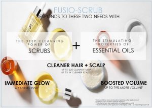 Kérastase, Fusio Dose, Fusio Scrub, Fusio Fridays, Zappas Hair Salons, Hair Salons in Berkshire & Hampshire